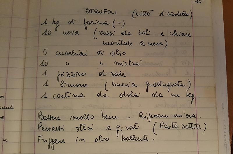 Strufoli